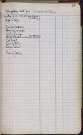 Artist's ledger - Book I: P. 35
