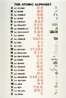 The Atomic Alphabet