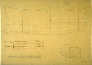 Longitudianal and Cross Section of a Ship