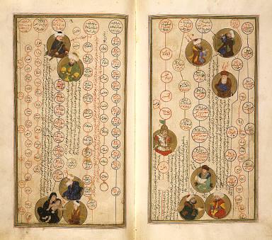 Zubdet al-Tarikh (Cream of history)