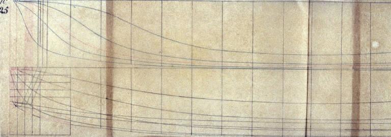Longitudinal Section of a Ship