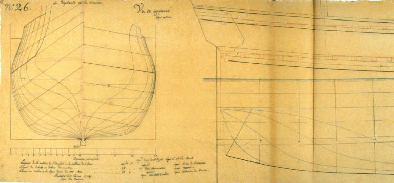 Longitudinal and Cross Sections of a Ship