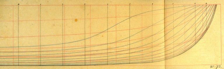 Longitudinal Section of a Vessel Hull